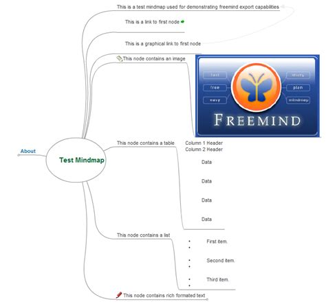 java applet test thinking about it export freemind mind map as java applet