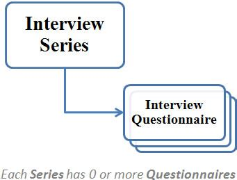 app design interview questions software system design interview questions fileability