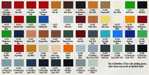 imron automotive paint color chart autos post