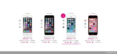 Hp Samsung S3 Kc iphone abst 252 rze volte f 252 hrt offenbar bei einigen mobilfunknetzbetreibern zu problemen tech de