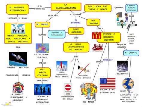 testo argomentativo sulla globalizzazione mapper globalizzazione