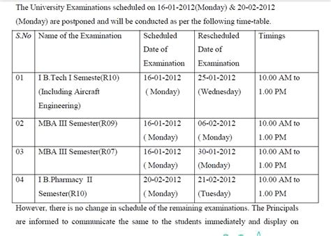 Mba Jntu Hyderabad Time Table by Jntu Kkd Revised Time Table For Exams B Tech