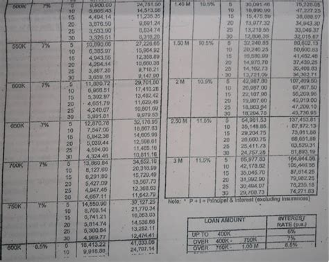 pag ibig housing loan amortization table pag ibig housing loan amortization table 28 images