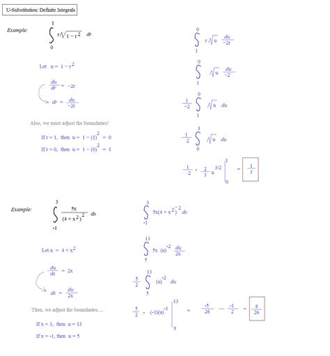 Definite Integral Worksheet by Ap Calculus Worksheet On Definite Integrals And Area