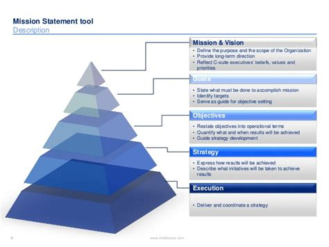 goal pyramid template mission statement templates in powerpoint