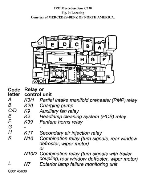 the diagram references the starter relay and air relay module