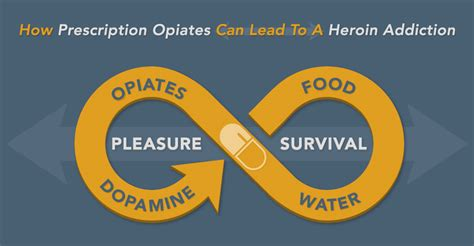 How To Detox Yourself Opiates by Israelclaude1986 S