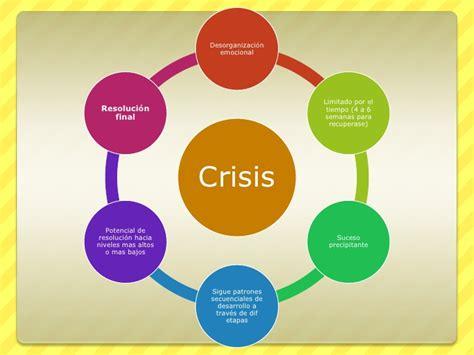 imagenes ironicas de la crisis teoria de la crisis