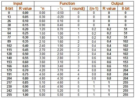 Math Spreadsheet by Doc Fr 2 4 Manual Composite Nodes Types Convertor