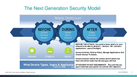 cisco security cisco security the evolution continues