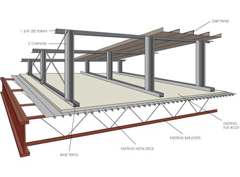 light for metal roof track c channel light framing for metal roofs