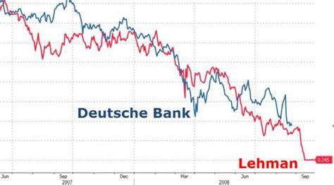deutsche bank insolvent time to panic about deutsche bank credit suisse