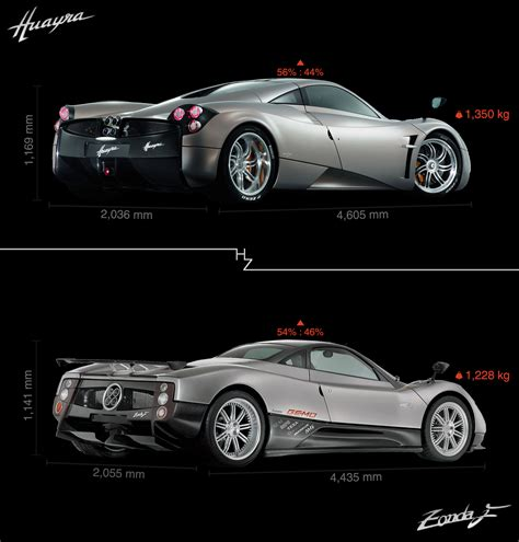 pagani car key bugatti vs pagani huayra pagani huayra vs bugatti veyron