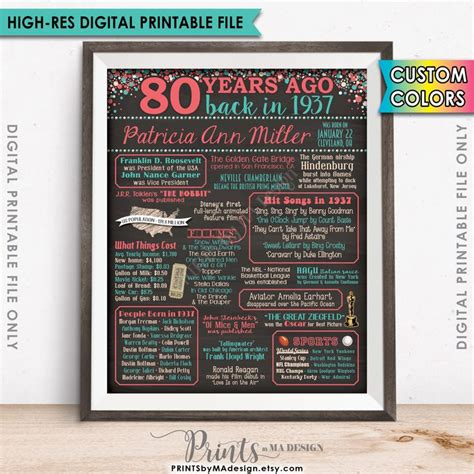 80th birthday gift 1937 poster sign flashback 80 years