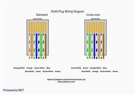 cat5e wire diagram cat5e wiring diagram fitfathers me