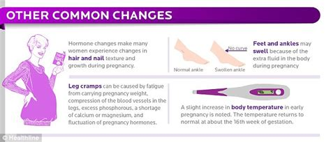 color changes during pregnancy from to toe the dozens of different ways pregnancy