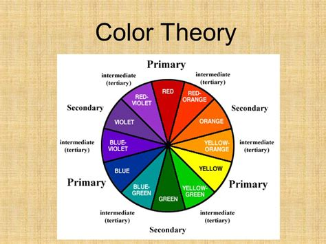 color theory color theory ppt