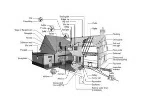 House Diagrams House Diagram Apr 11 Jpg 966 215 723 House Parts