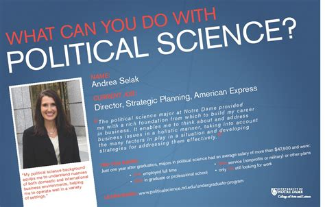 Mba After Political Science Degree by Undergraduate Program Department Of Political Science