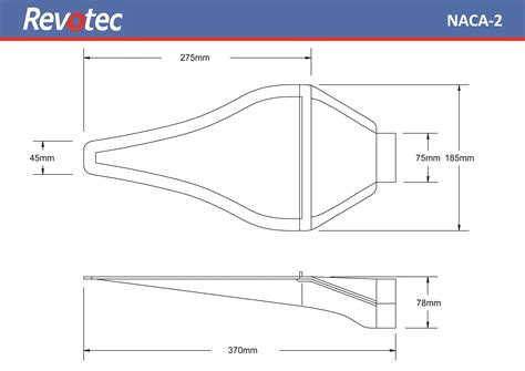 naca duct template naca ducts
