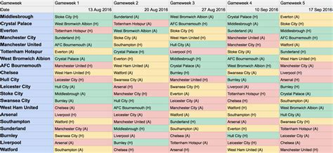 epl fixtures 2016 17 epl fixture list first 5 gameweeks analysis