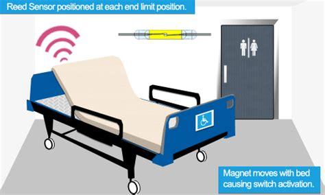 Kasur Rumah Sakit cerminan rumah sakit masa depan site title