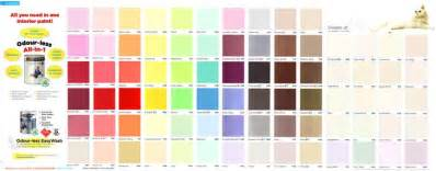 kwal paint color chart kwal paint colors 2017 grasscloth wallpaper