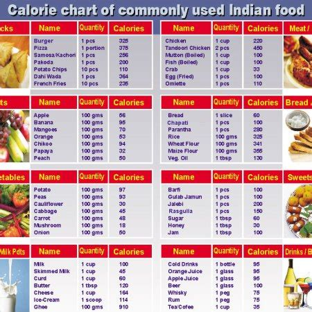 kalorien tabelle kalorientabelle sports insider magazin