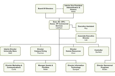 cal poly business flowchart cal poly business flowchart 28 images pin prerequisite
