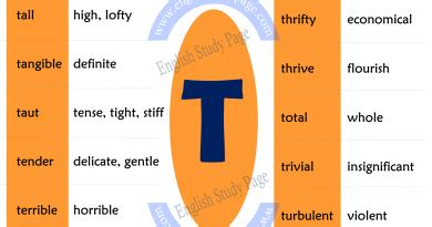 synonym words with o study page other ways to say i don t in study page