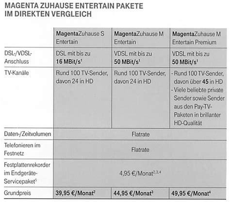 Telekom Anschreiben Adrebe Wechsel Zum Ip Anschluss Telekom Droht Mit K 252 Ndigungen Ifun De