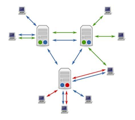 cara membuat jaringan lan antar 2 komputer cara sharing data antar komputer dalam satu jaringan lan