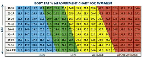 reduce abdominal fat lets talk cellulite