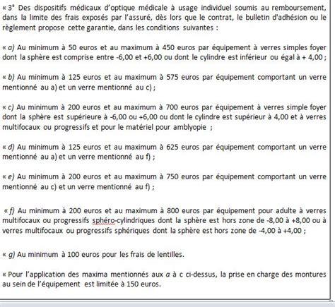 Plafond Acs 2014 by A N I S Horribilus Et Acs C Est Assez