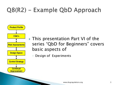 design of experiment qbd quality by design design of experiments