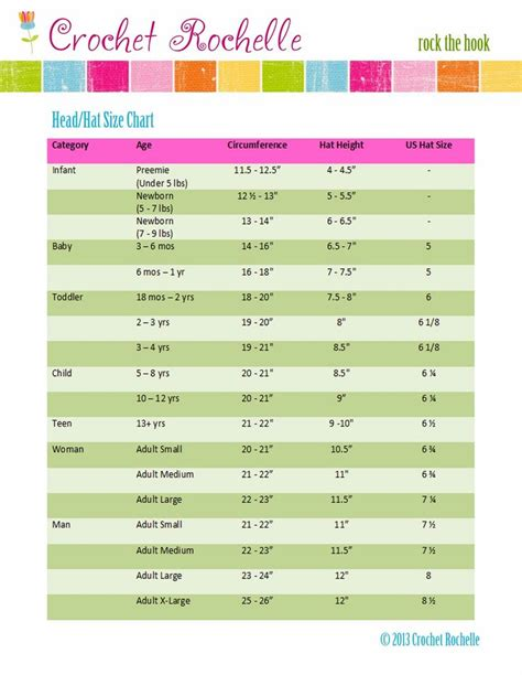 baby chest size chart knitting 17 best images about crochet knitting sizing charts on