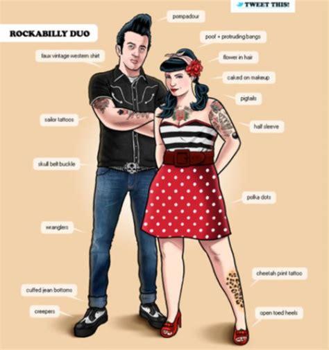 How to dress in a modern vintage rockabilly fashion