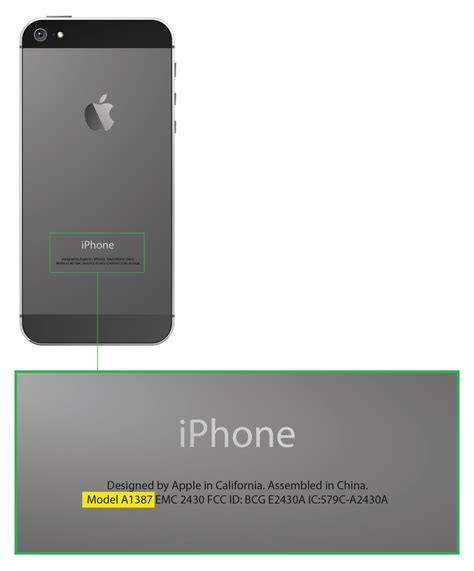 Hp Iphone A1387 iphone glass digitizers and screens select your iphone model
