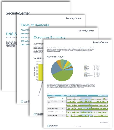 Pci Compliance Documentation Templates How To Beat Your Pci Dss Documentation Challenges It Pci Charter Template