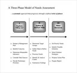 needs assessment template needs assessment 8 free for pdf word
