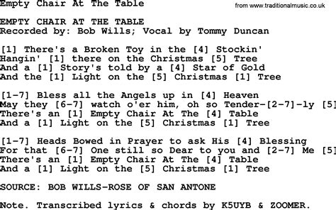 from the dining table chords tables and chairs lyrics tag archived of tables and