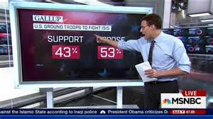 Where do americans stand on military action against isis msnbc