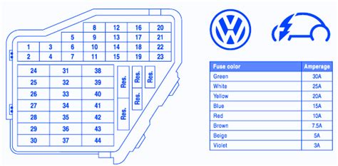 fuses for 2004 beetle convertible wiring diagram with