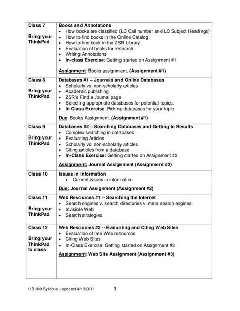 class syllabus template lib100 syllabus template