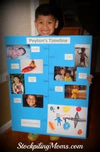 Timeline school project great homeschooler idea