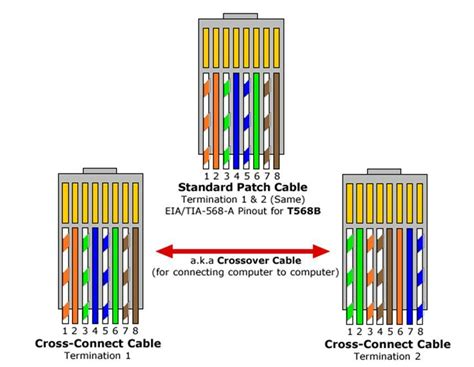 cat 6 cable wiring diagram e home