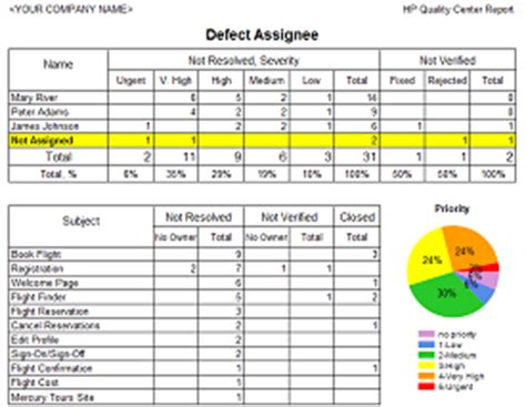 Defect Analysis Report Template Software Quality Assurance Report Template Reportz80 Web