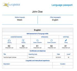 Templating Language by Europass Curriculum Vitae Tracktest