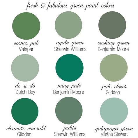 favorite green paint colors favorite green paint colors projects to try