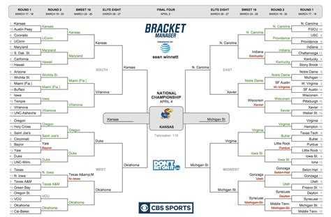 2016 cbs march madness brackets march madness integrated advertising daviesmoore